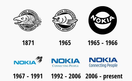 新闻界 69 盘点:各大知名手机品牌logo进化史   nokia     诺基亚在