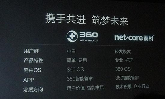 磊科智能路由N1发布:更发烧 还有不能说的黑科技